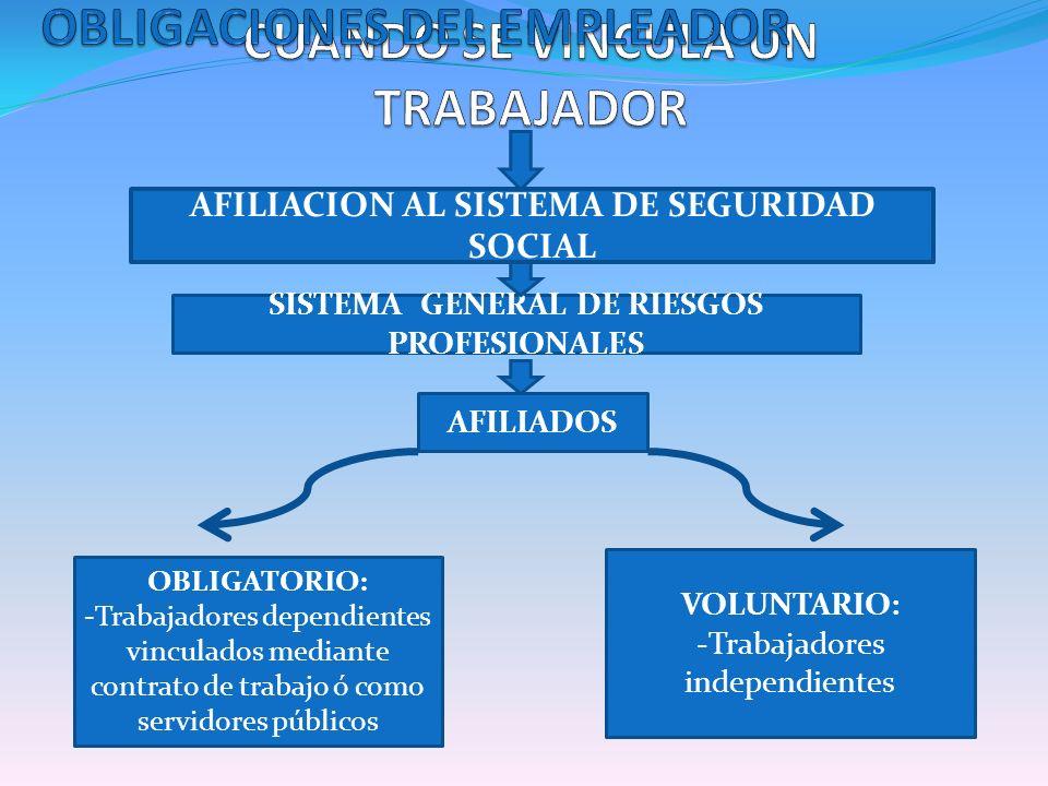 SISTEMA GENERAL DE RIESGOS PROFESIONALES AFILIACION AL SISTEMA DE SEGURIDAD SOCIAL AFILIADOS OBLIGATORIO: -Trabajadores dependientes vinculados median