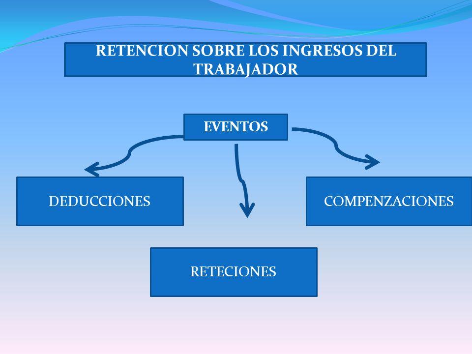 RETENCION SOBRE LOS INGRESOS DEL TRABAJADOR EVENTOS DEDUCCIONESCOMPENZACIONES RETECIONES