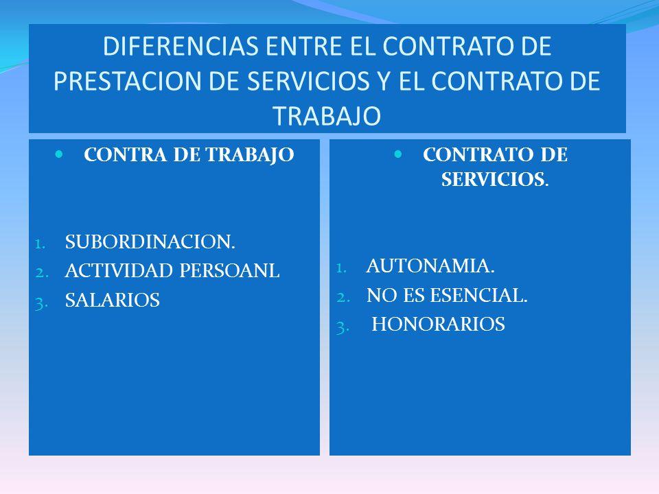 DIFERENCIAS ENTRE EL CONTRATO DE PRESTACION DE SERVICIOS Y EL CONTRATO DE TRABAJO CONTRA DE TRABAJO 1. SUBORDINACION. 2. ACTIVIDAD PERSOANL 3. SALARIO