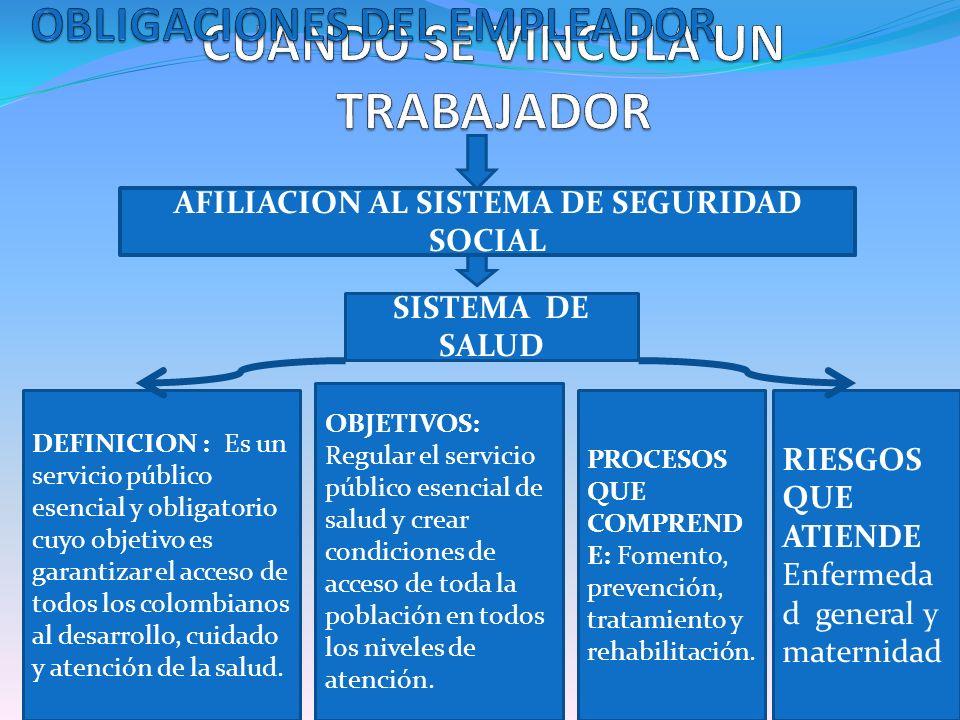 SISTEMA DE SALUD AFILIACION AL SISTEMA DE SEGURIDAD SOCIAL DEFINICION : Es un servicio público esencial y obligatorio cuyo objetivo es garantizar el a