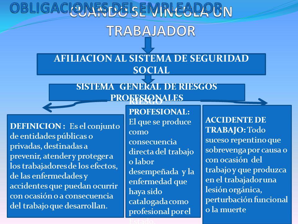 SISTEMA GENERAL DE RIESGOS PROFESIONALES AFILIACION AL SISTEMA DE SEGURIDAD SOCIAL DEFINICION : Es el conjunto de entidades públicas o privadas, desti