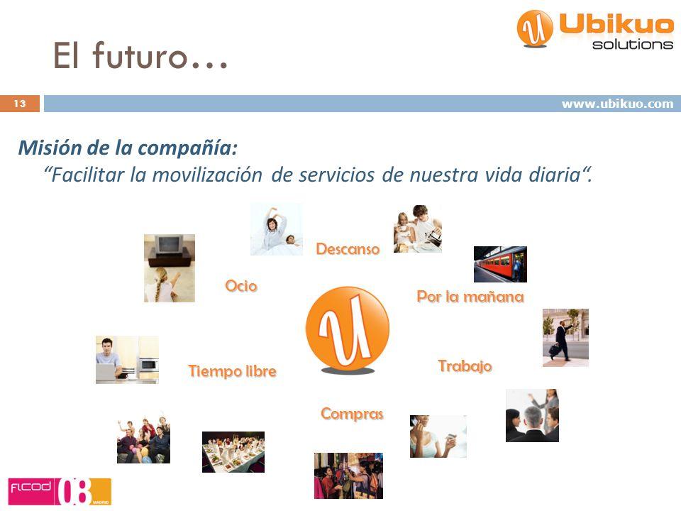 El futuro… Misión de la compañía: Facilitar la movilización de servicios de nuestra vida diaria. 13 www.ubikuo.com Ocio Descanso Por la mañana Trabajo