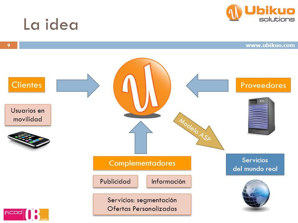 La idea 9 Proveedores Complementadores Publicidad Información Servicios: segmentación Ofertas Personalizadas www.ubikuo.com Usuarios en movilidad Clientes Servicios del mundo real Modelo ASP