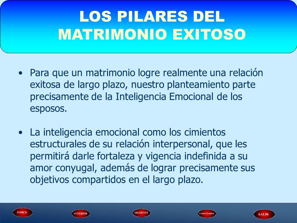 Para que un matrimonio logre realmente una relación exitosa de largo plazo, nuestro planteamiento parte precisamente de la Inteligencia Emocional de l