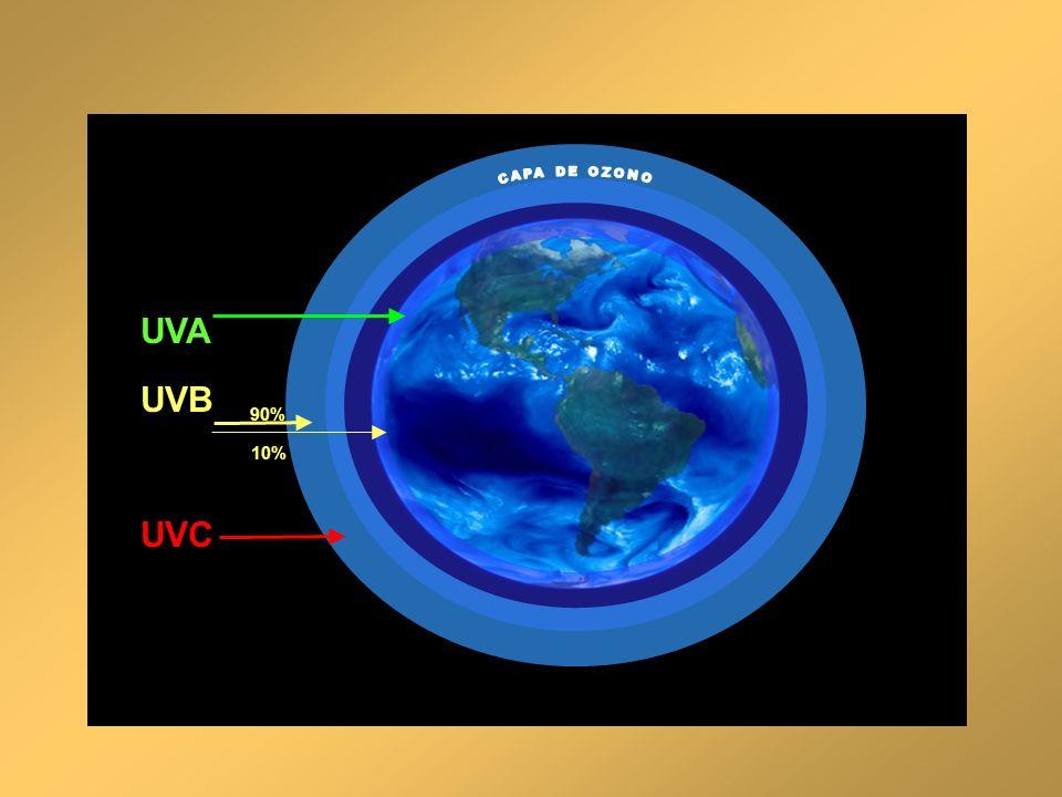 UVA UVB UVC 90% 10%