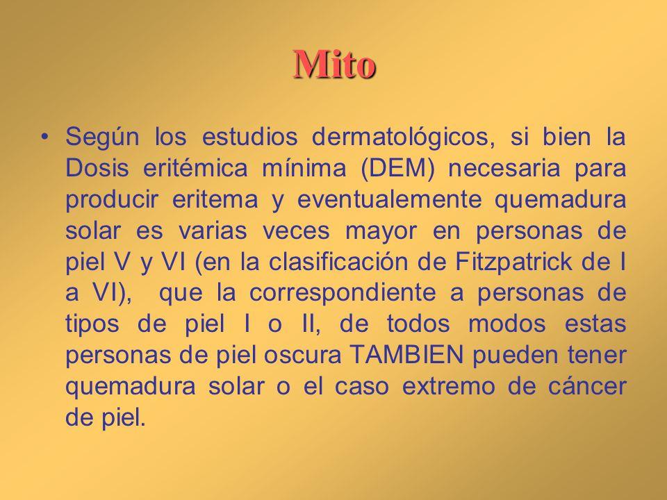 Mito Según los estudios dermatológicos, si bien la Dosis eritémica mínima (DEM) necesaria para producir eritema y eventualemente quemadura solar es va