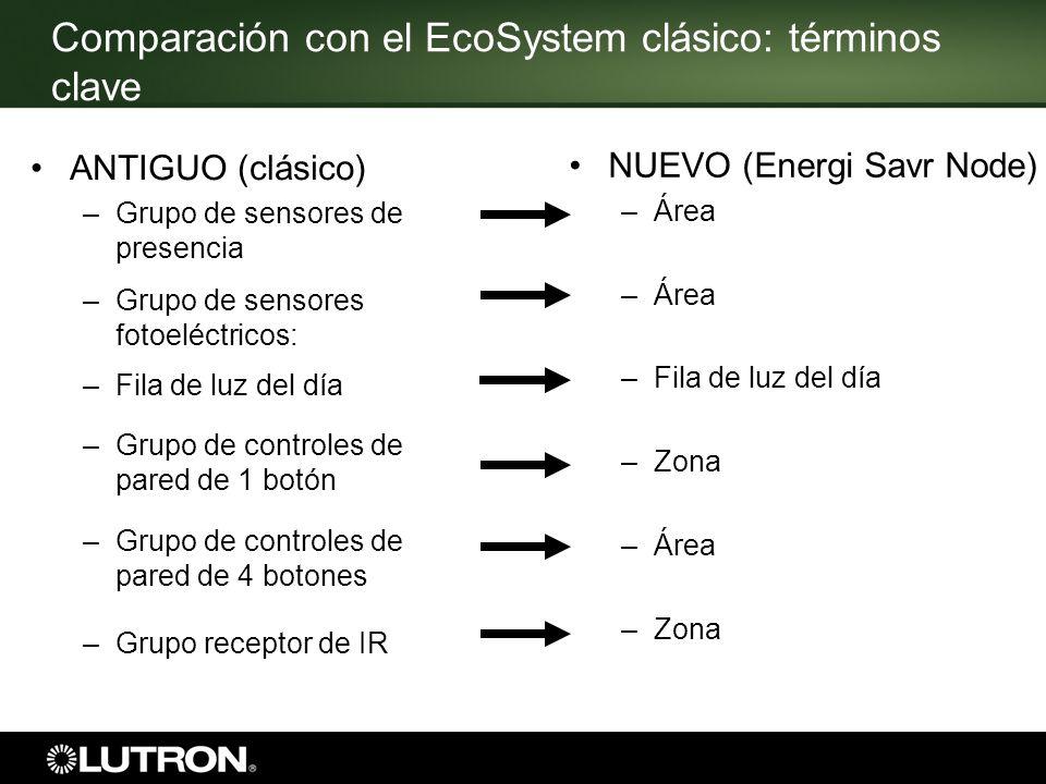 Comparación con el EcoSystem clásico: términos clave ANTIGUO (clásico) –Grupo de sensores de presencia –Grupo de sensores fotoeléctricos: –Fila de luz