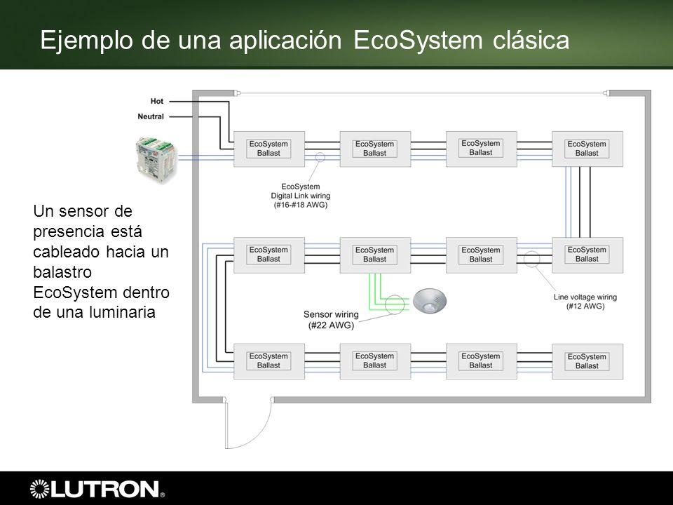 Ejemplo de una aplicación EcoSystem clásica Un sensor de presencia está cableado hacia un balastro EcoSystem dentro de una luminaria