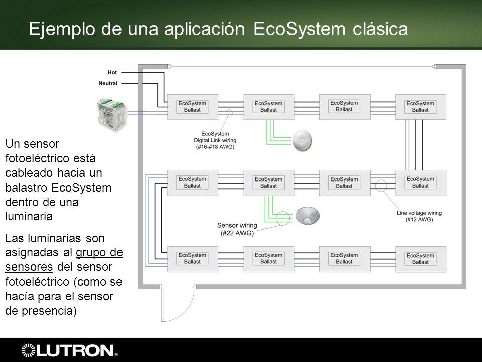 Ejemplo de una aplicación EcoSystem clásica Un sensor fotoeléctrico está cableado hacia un balastro EcoSystem dentro de una luminaria Las luminarias s