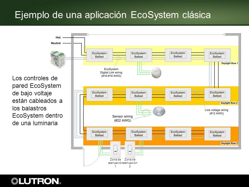 Ejemplo de una aplicación EcoSystem clásica Zona de atenuación 1 Zona de atenuación 2 Los controles de pared EcoSystem de bajo voltaje están cableados
