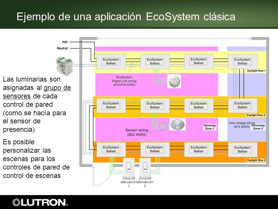 Ejemplo de una aplicación EcoSystem clásica Zona de atenuación 1 Zona de atenuación 2 Las luminarias son asignadas al grupo de sensores de cada contro