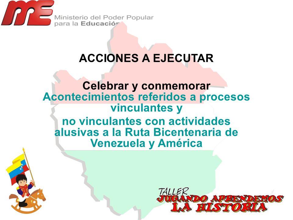 ACCIONES A EJECUTAR Celebrar y conmemorar Acontecimientos referidos a procesos vinculantes y no vinculantes con actividades alusivas a la Ruta Bicente