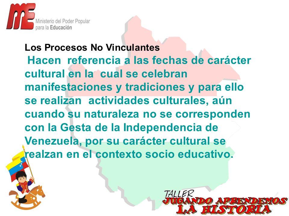 Los Procesos No Vinculantes Hacen referencia a las fechas de carácter cultural en la cual se celebran manifestaciones y tradiciones y para ello se rea