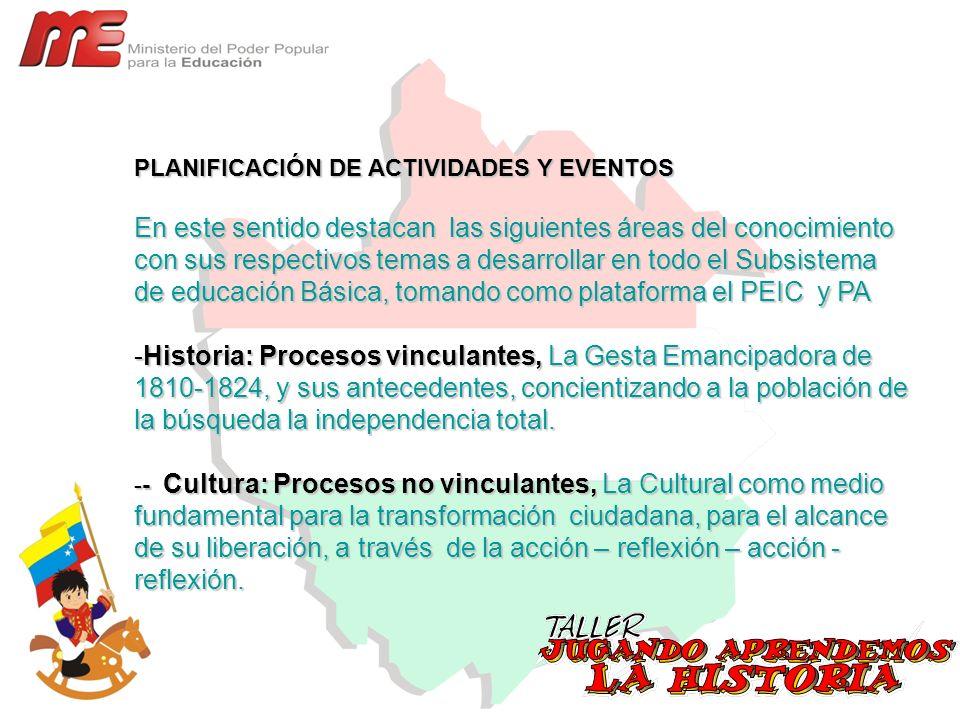 PLANIFICACIÓN DE ACTIVIDADES Y EVENTOS En este sentido destacan las siguientes áreas del conocimiento con sus respectivos temas a desarrollar en todo