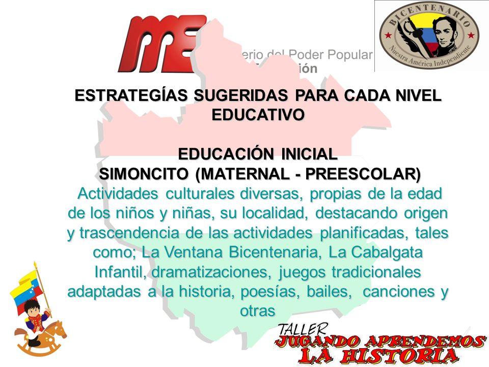 ESTRATEGÍAS SUGERIDAS PARA CADA NIVEL EDUCATIVO EDUCACIÓN INICIAL SIMONCITO (MATERNAL - PREESCOLAR) SIMONCITO (MATERNAL - PREESCOLAR) Actividades cult
