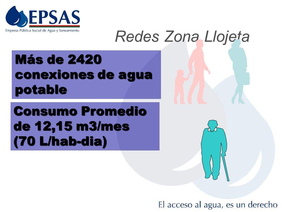 La Ruta del Desague RECOLECCION TANQUES SEPTICOS CAMARAS DESARENADORAS AGUAS RESIDUALES TRATAMIENTO DISPOSICION FINAL QUEBRADAS NATURALES CURSOS DE AG