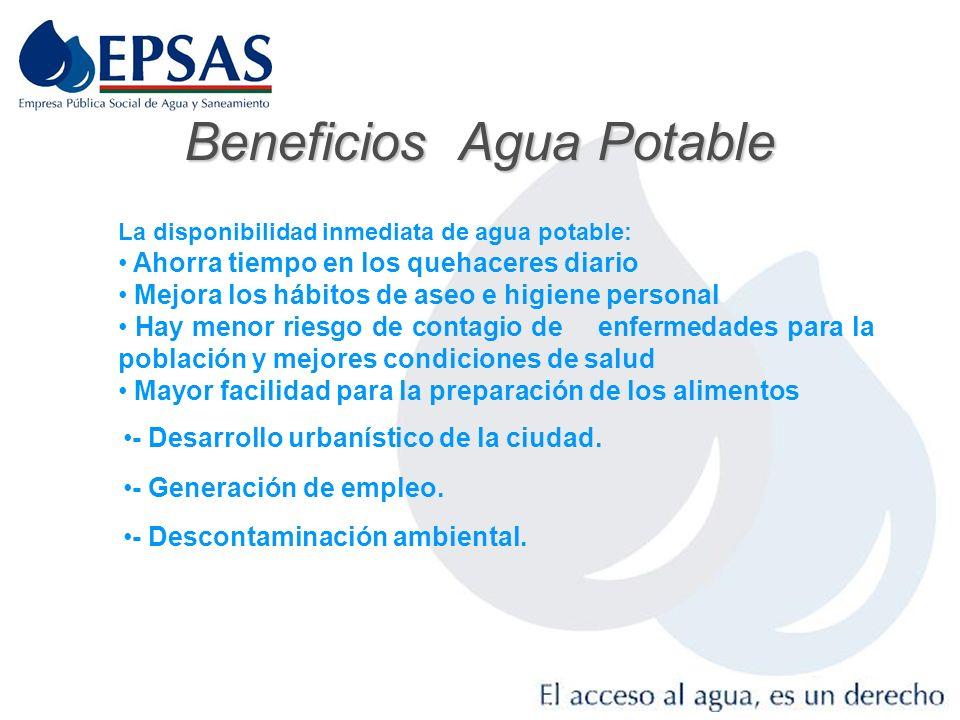 Servicios Agua Potable Salud Alcantarillado Sanitario Alcantarillado Pluvial (Ciudad de La Paz-Parcial) Subsistencia Prevención