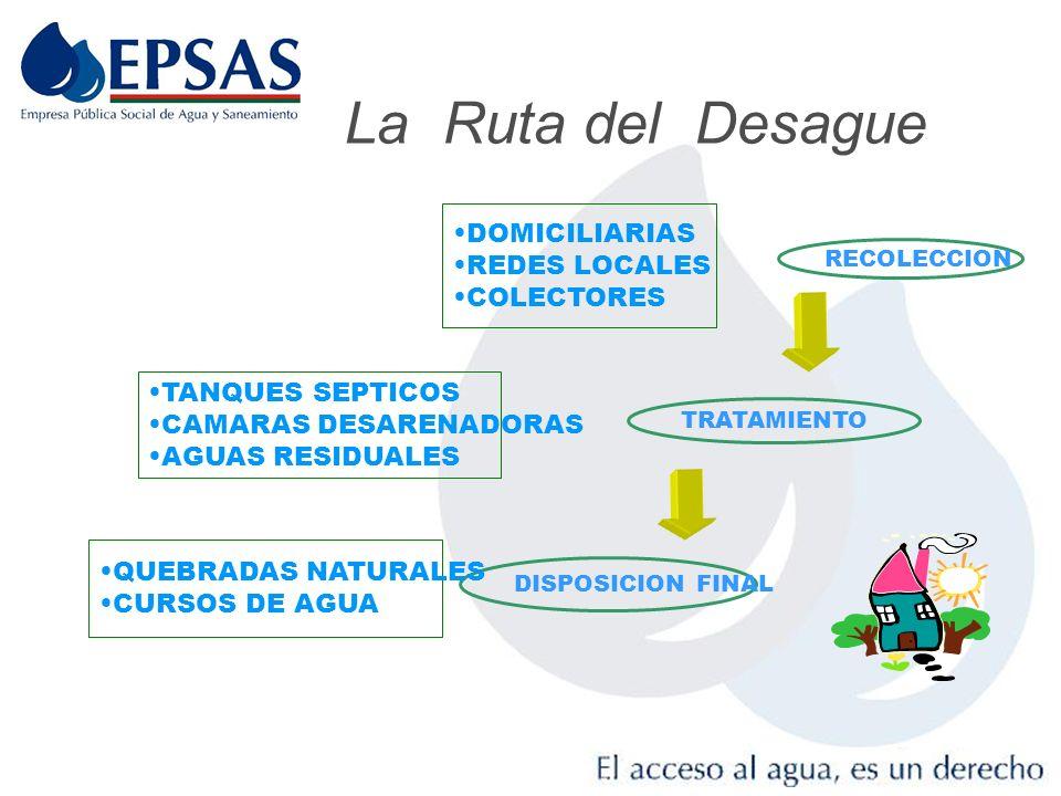 CIUDAD EL ALTO Planta El Alto Estanque Llojeta