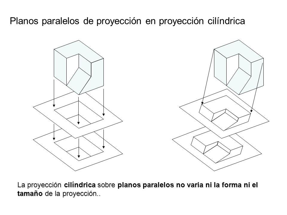 Planos paralelos de proyección en proyección cilíndrica La proyección cilíndrica sobre planos paralelos no varia ni la forma ni el tamaño de la proyec