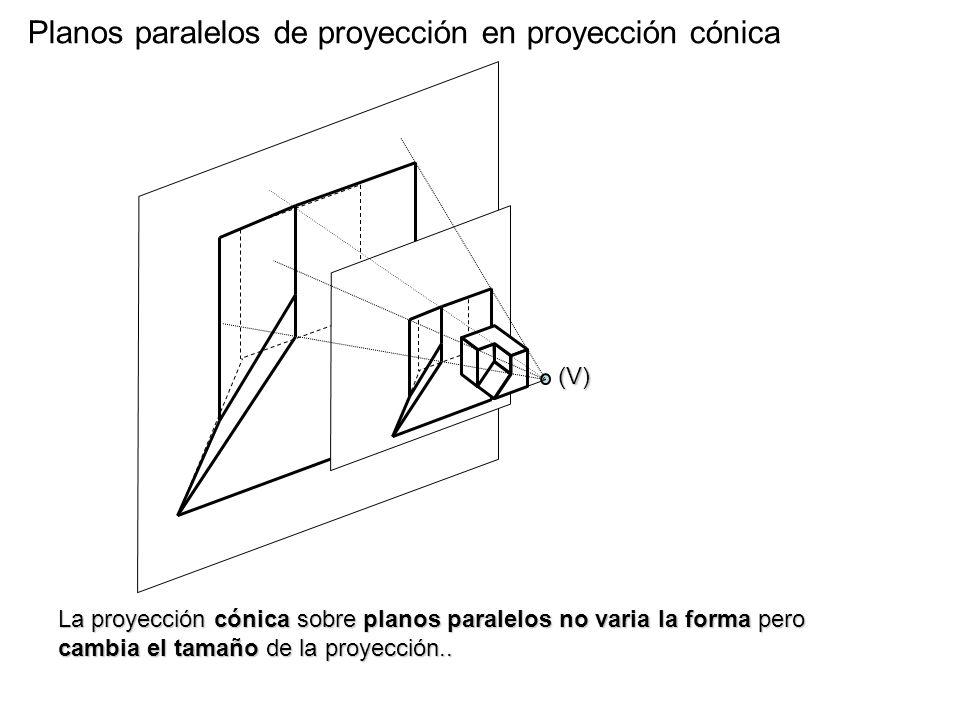 La proyección cónica sobre planos paralelos no varia la forma pero cambia el tamaño de la proyección.. Planos paralelos de proyección en proyección có