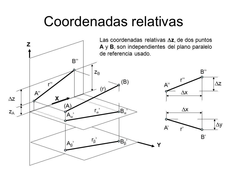 Proyecciones relativas En proyección cilíndrica es posible proyectar sobre cualquiera de los infinitos planos paralelos de proyección x x y y z z A A A A BB B B A=A A A B=B=B B