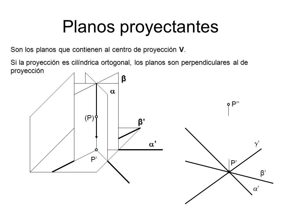 Planos proyectantes Son los planos que contienen al centro de proyección V. Si la proyección es cilíndrica ortogonal, los planos son perpendiculares a