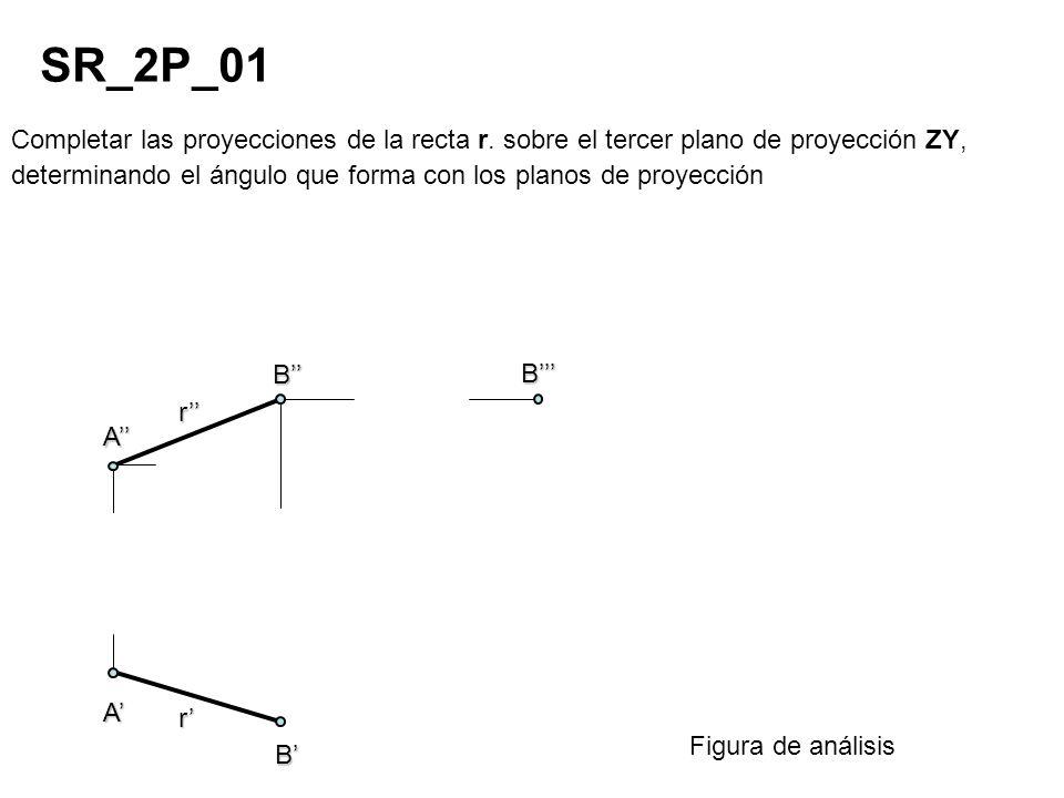 Completar las proyecciones de la recta r. sobre el tercer plano de proyección ZY, determinando el ángulo que forma con los planos de proyección SR_2P_
