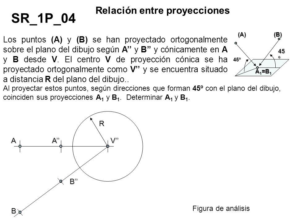 Los puntos (A) y (B) se han proyectado ortogonalmente sobre el plano del dibujo según A y B y cónicamente en A y B desde V. El centro V de proyección