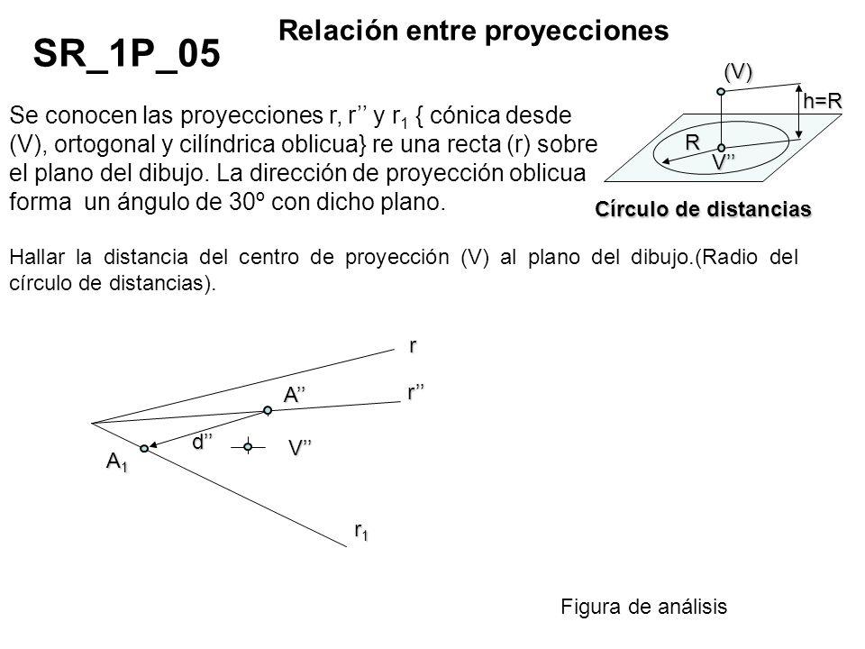 Se conocen las proyecciones r, r y r 1 { cónica desde (V), ortogonal y cilíndrica oblicua} re una recta (r) sobre el plano del dibujo. La dirección de
