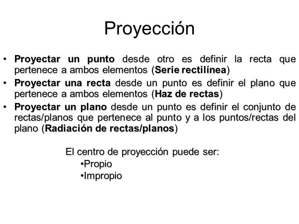 Proyección Proyectar un punto desde otro es definir la recta que pertenece a ambos elementos (Serie rectilínea)Proyectar un punto desde otro es defini