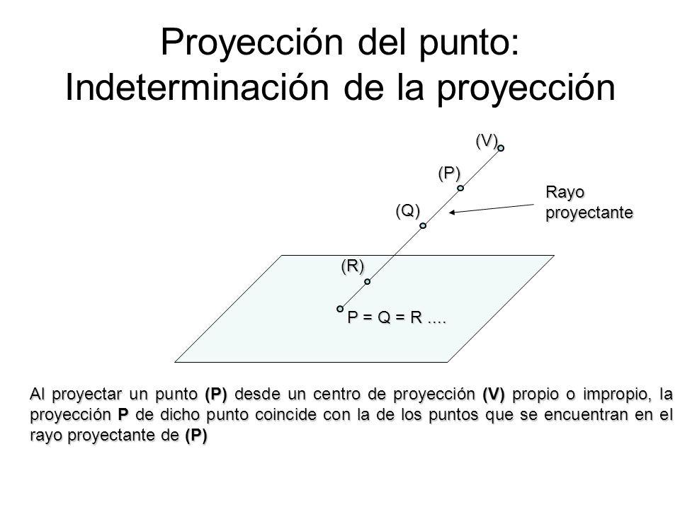 Proyección del punto: Indeterminación de la proyección (V) (P) P = Q = R.... (Q) Rayo proyectante Al proyectar un punto (P) desde un centro de proyecc
