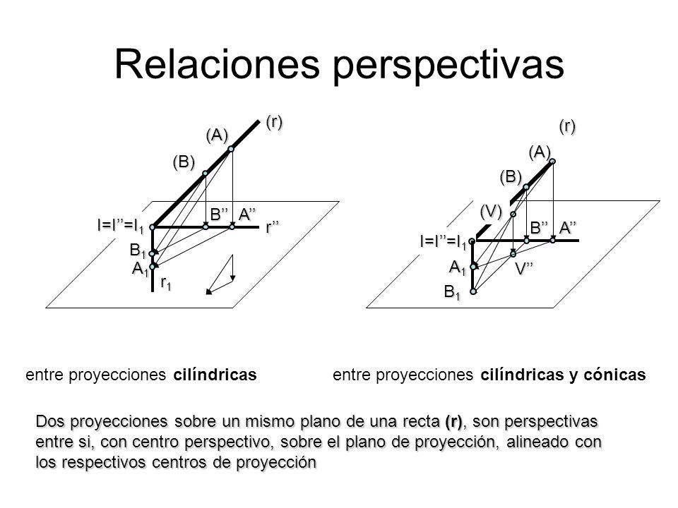 Relaciones perspectivas entre proyecciones cilíndricasentre proyecciones cilíndricas y cónicas (r) r1r1r1r1 r I=I=I 1 (A) A A1A1A1A1 (B) B B1B1B1B1 (r