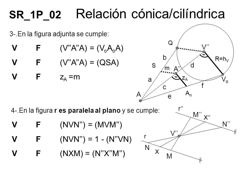 Relación cónica/cilíndrica 3-.En la figura adjunta se cumple: VF(VAA) = (V o A o A) VF(VAA) = (QSA) VFz A =m 4-.En la figura r es paralela al plano y