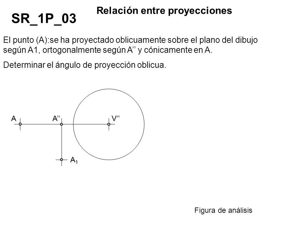 El punto (A):se ha proyectado oblicuamente sobre el plano del dibujo según A1, ortogonalmente según A y cónicamente en A. Determinar el ángulo de proy
