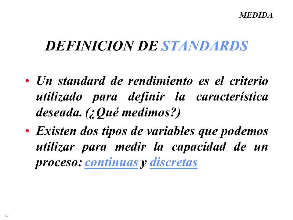 12 DEFINICION DE STANDARDS Un standard de rendimiento es el criterio utilizado para definir la característica deseada. (¿Qué medimos?) Existen dos tip