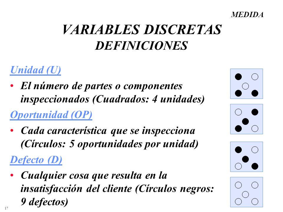17 VARIABLES DISCRETAS DEFINICIONES Unidad (U) El número de partes o componentes inspeccionados (Cuadrados: 4 unidades) Oportunidad (OP) Cada caracter