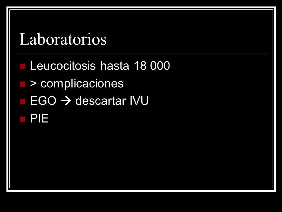 Laboratorios Leucocitosis hasta 18 000 > complicaciones EGO descartar IVU PIE
