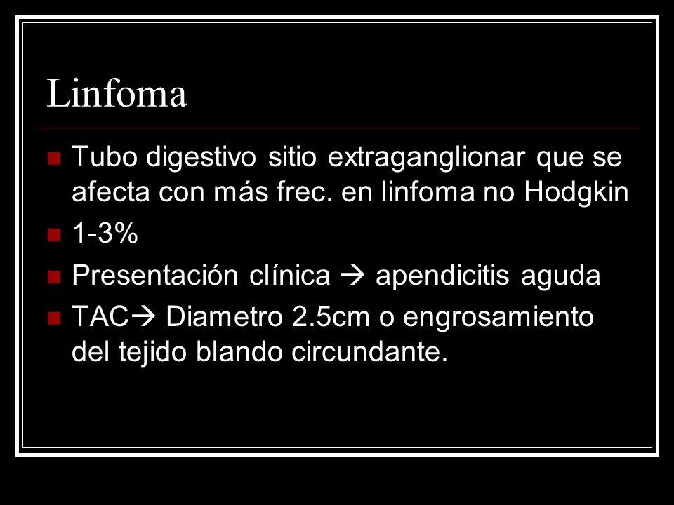 Linfoma Tubo digestivo sitio extraganglionar que se afecta con más frec. en linfoma no Hodgkin 1-3% Presentación clínica apendicitis aguda TAC Diametr