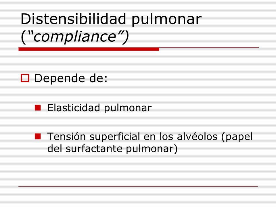 Distensibilidad pulmonar (compliance) Depende de: Elasticidad pulmonar Tensión superficial en los alvéolos (papel del surfactante pulmonar)