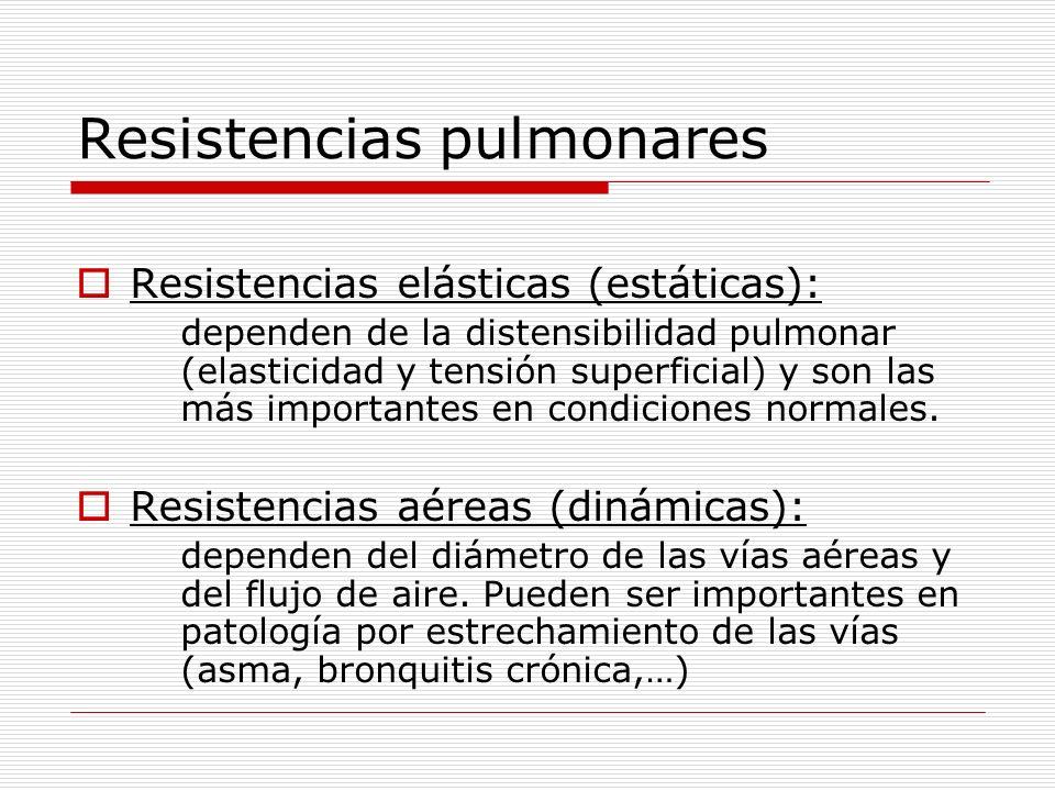 Resistencias pulmonares Resistencias elásticas (estáticas): dependen de la distensibilidad pulmonar (elasticidad y tensión superficial) y son las más