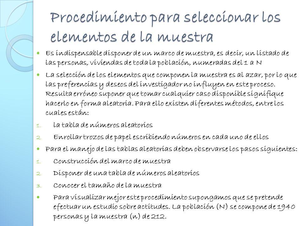 Procedimiento para seleccionar los elementos de la muestra Es indispensable disponer de un marco de muestra, es decir, un listado de las personas, viv
