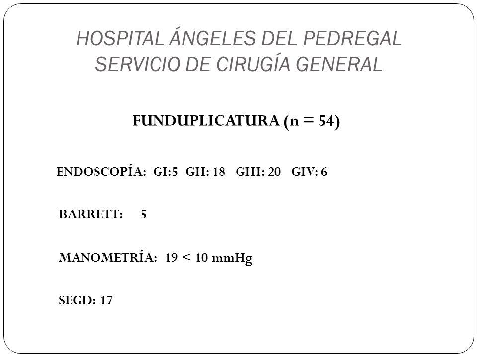 HOSPITAL ÁNGELES DEL PEDREGAL SERVICIO DE CIRUGÍA GENERAL FUNDUPLICATURA (n = 54) ENDOSCOPÍA: GI:5 GII: 18 GIII: 20 GIV: 6 BARRETT: 5 MANOMETRÍA: 19 <
