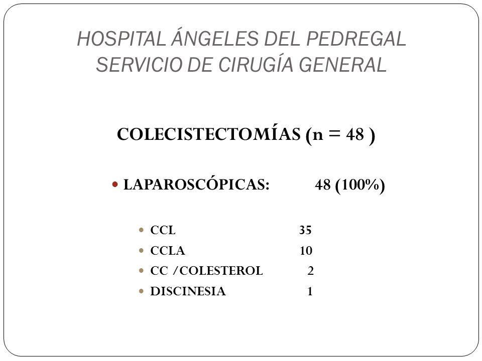 HOSPITAL ÁNGELES DEL PEDREGAL SERVICIO DE CIRUGÍA GENERAL COLECISTECTOMÍAS (n = 48 ) LAPAROSCÓPICAS: 48 (100%) CCL 35 CCLA 10 CC /COLESTEROL 2 DISCINE