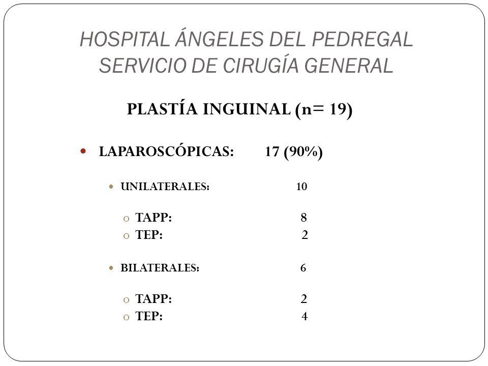 HOSPITAL ÁNGELES DEL PEDREGAL SERVICIO DE CIRUGÍA GENERAL PLASTÍA INGUINAL (n= 19) LAPAROSCÓPICAS: 17 (90%) UNILATERALES: 10 oTAPP: 8 oTEP: 2 BILATERA