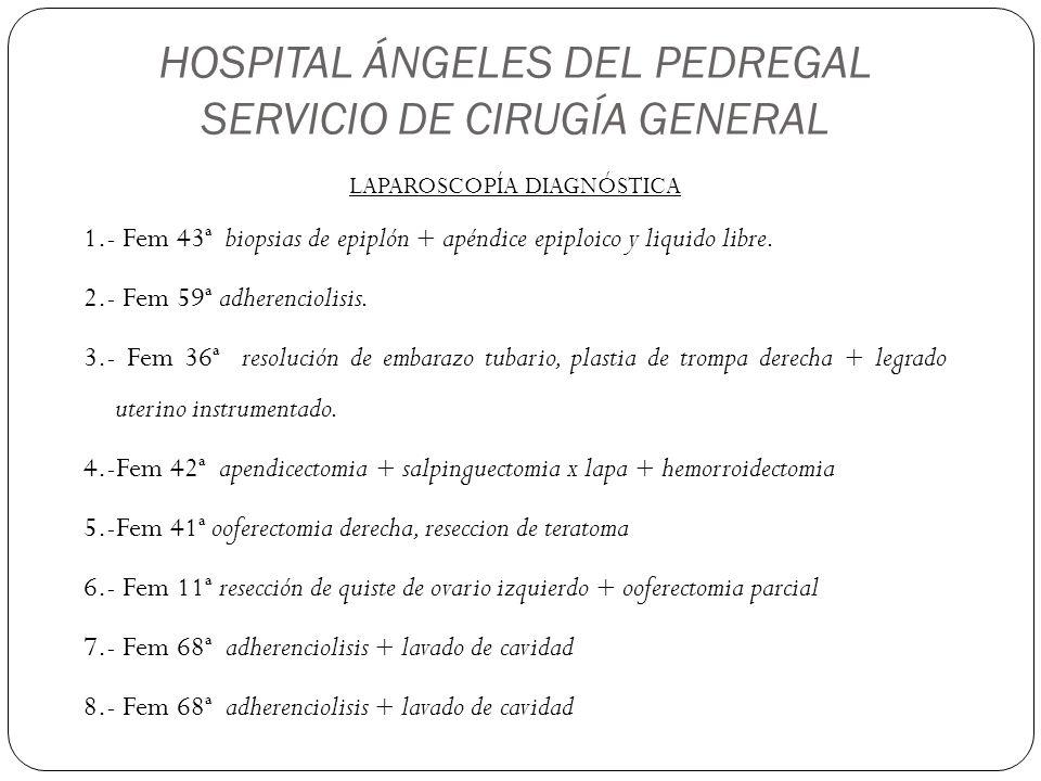 HOSPITAL ÁNGELES DEL PEDREGAL SERVICIO DE CIRUGÍA GENERAL LAPAROSCOPÍA DIAGNÓSTICA 1.- Fem 43ª biopsias de epiplón + apéndice epiploico y liquido libr