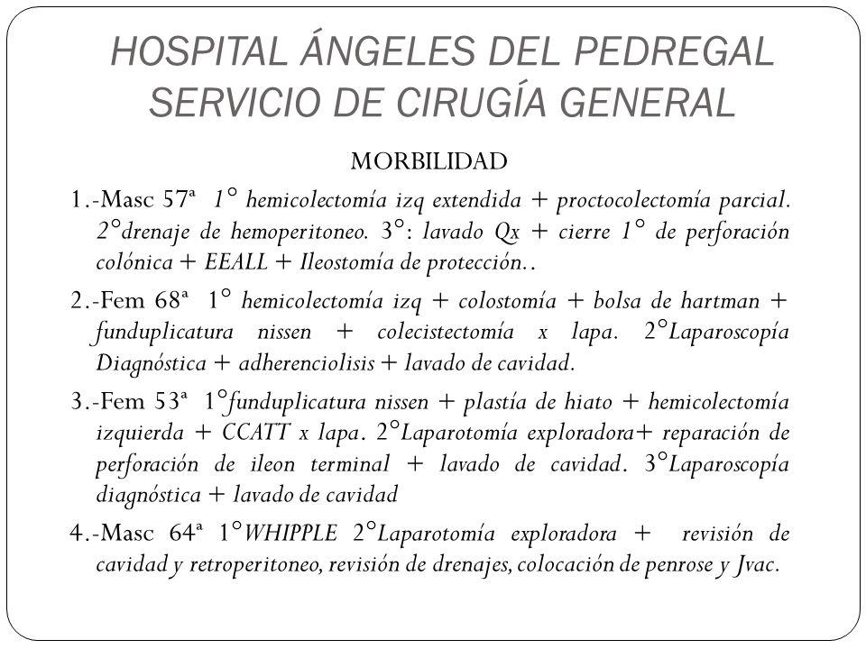 HOSPITAL ÁNGELES DEL PEDREGAL SERVICIO DE CIRUGÍA GENERAL MORBILIDAD 1.-Masc 57ª 1° hemicolectomía izq extendida + proctocolectomía parcial. 2°drenaje