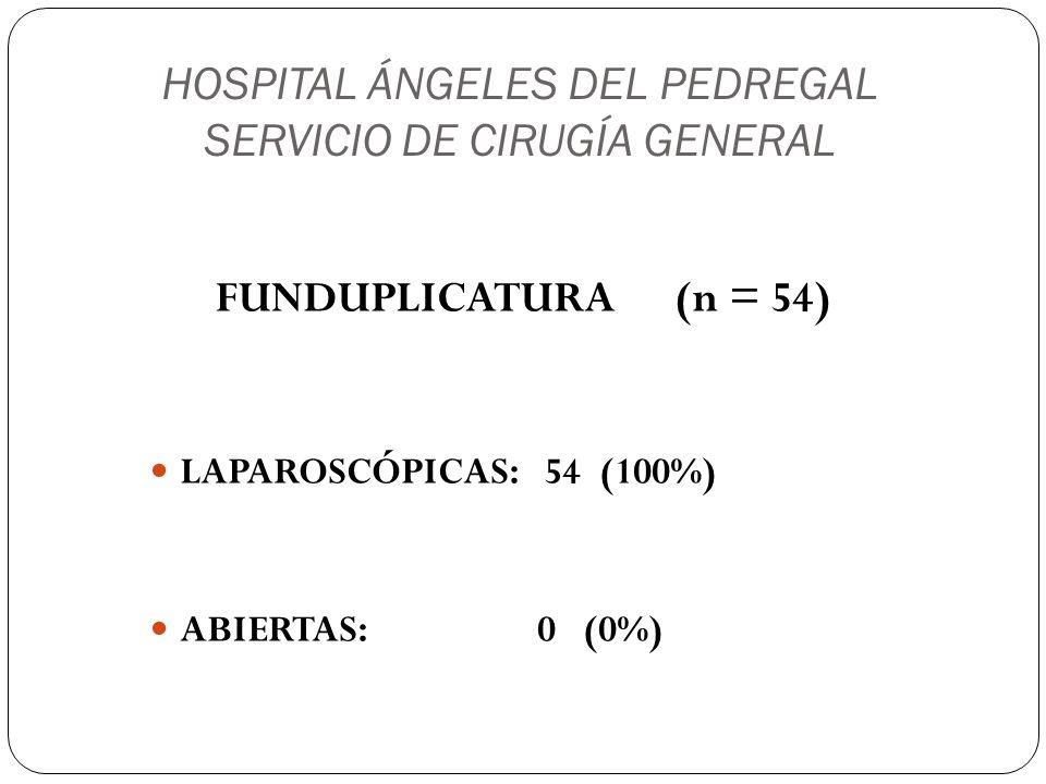 HOSPITAL ÁNGELES DEL PEDREGAL SERVICIO DE CIRUGÍA GENERAL ABIERTAS: Nissen: 0 Toupet: 0 Guarner:0 LAPAROSCÓPICAS: Nissen: 54 Toupet: 0 Guarner: 0 FUNDUPLICATURA (n = 54 )