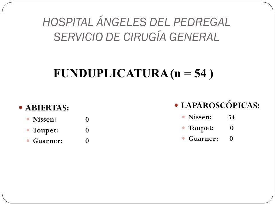 HOSPITAL ÁNGELES DEL PEDREGAL SERVICIO DE CIRUGÍA GENERAL FUNDUPLICATURA (n = 54) ENDOSCOPÍA: GI:5 GII: 18 GIII: 20 GIV: 6 BARRETT: 5 MANOMETRÍA: 19 < 10 mmHg SEGD: 17