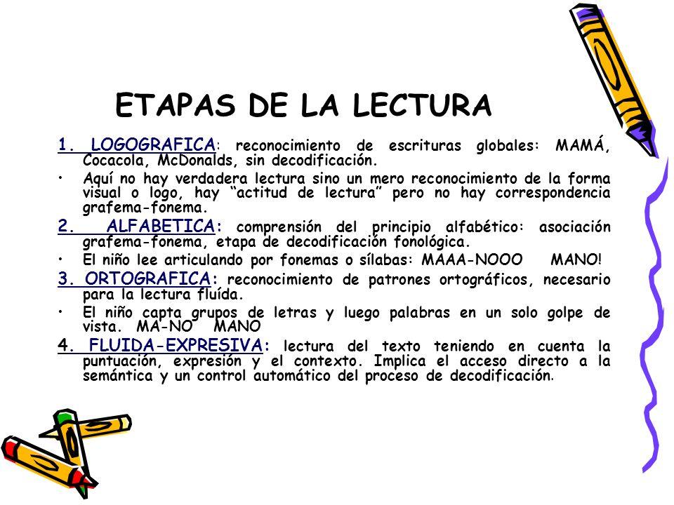 ETAPAS DE LA LECTURA 1. LOGOGRAFICA : reconocimiento de escrituras globales: MAMÁ, Cocacola, McDonalds, sin decodificación. Aquí no hay verdadera lect