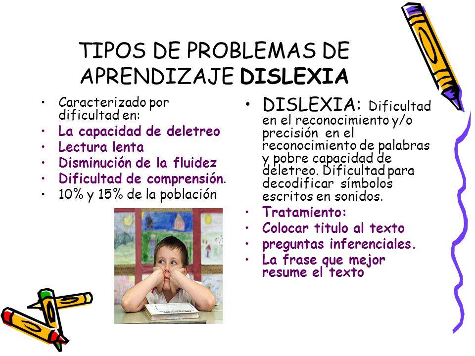 TIPOS DE PROBLEMAS DE APRENDIZAJE DISLEXIA Caracterizado por dificultad en: La capacidad de deletreo Lectura lenta Disminución de la fluidez Dificulta